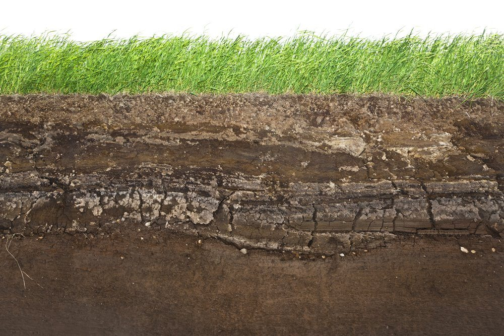 What Is The Relationship Between Soil Texture And Water